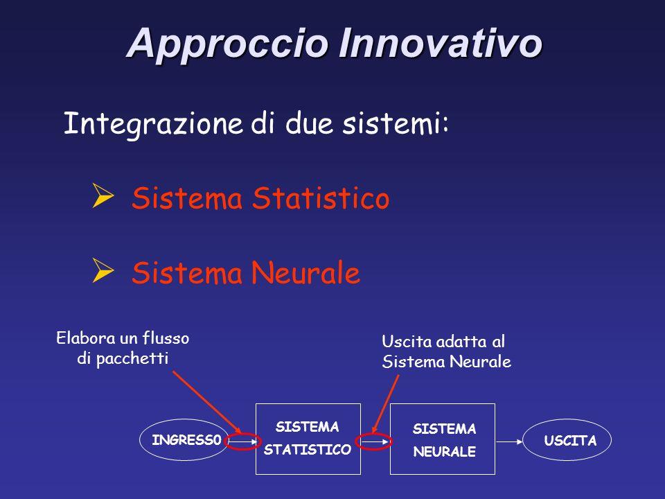 Approccio Innovativo Integrazione di due sistemi: Sistema Statistico Sistema Neurale INGRESS0 USCITA SISTEMA STATISTICO SISTEMA NEURALE Elabora un flusso di pacchetti Uscita adatta al Sistema Neurale