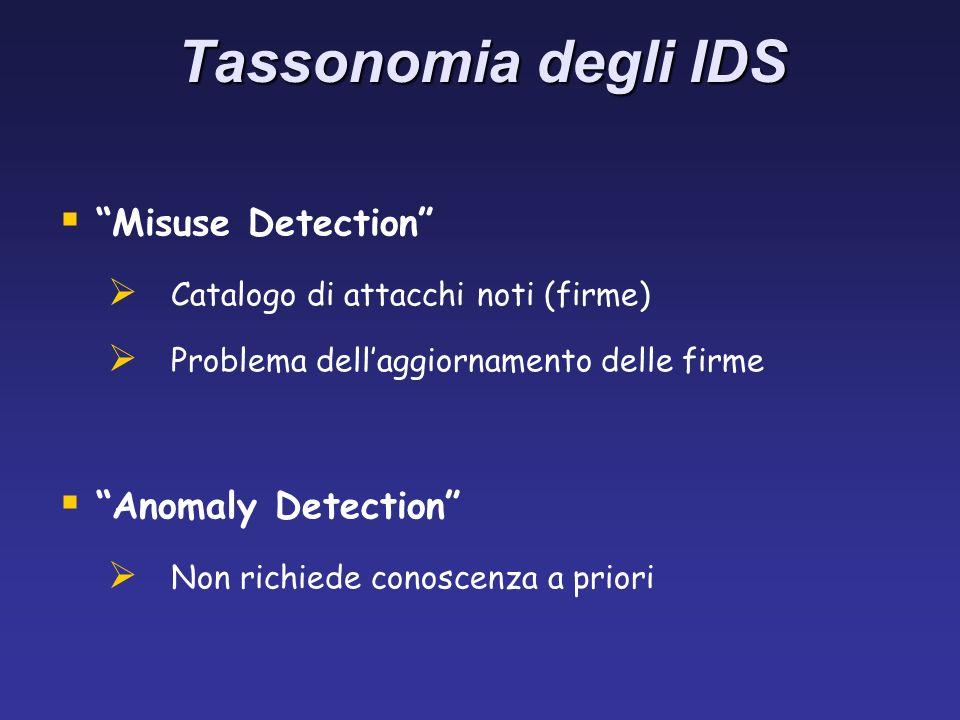 Tassonomia degli IDS Misuse Detection Catalogo di attacchi noti (firme) Problema dellaggiornamento delle firme Anomaly Detection Non richiede conoscenza a priori