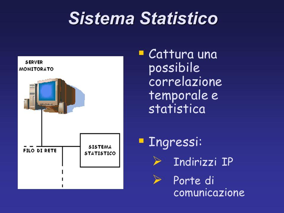 Sistema Statistico Cattura una possibile correlazione temporale e statistica Ingressi: Indirizzi IP Porte di comunicazione