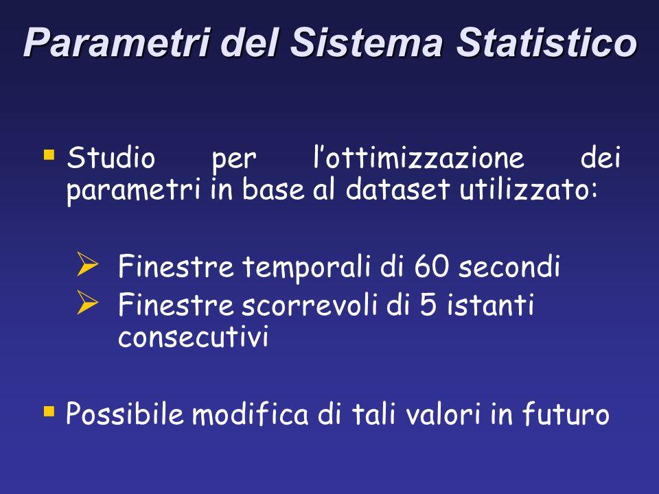 Parametri del Sistema Statistico Studio per lottimizzazione dei parametri in base al dataset utilizzato: Finestre temporali di 60 secondi Finestre scorrevoli di 5 istanti consecutivi Possibile modifica di tali valori in futuro