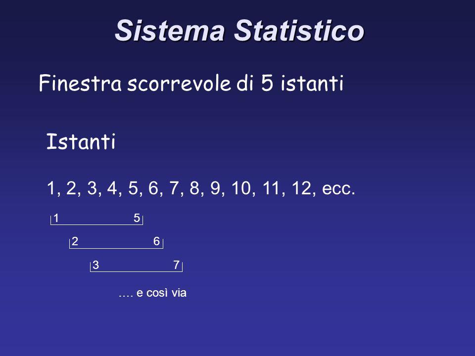 Sistema Statistico Finestra scorrevole di 5 istanti 15 26 37 ….