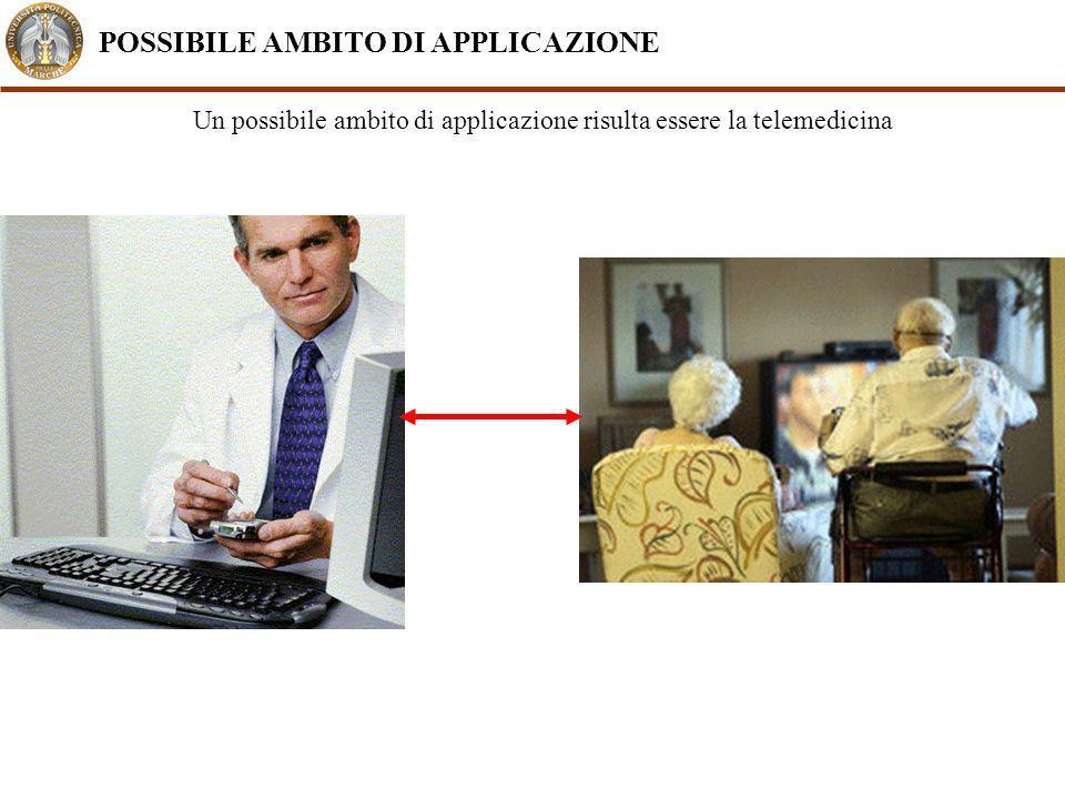 POSSIBILE AMBITO DI APPLICAZIONE Un possibile ambito di applicazione risulta essere la telemedicina