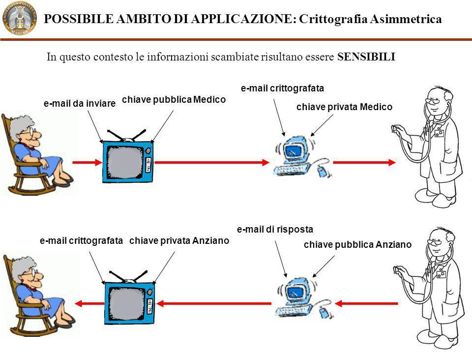 POSSIBILE AMBITO DI APPLICAZIONE: Crittografia Asimmetrica e-mail da inviare chiave pubblica Medico e-mail crittografata chiave privata Medico e-mail