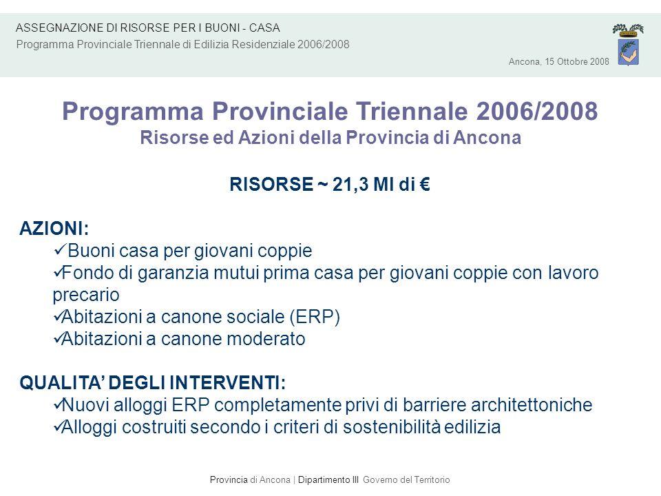 Provincia di Ancona | Dipartimento III Governo del Territorio Programma Provinciale Triennale 2006/2008 Risorse ed Azioni della Provincia di Ancona RI