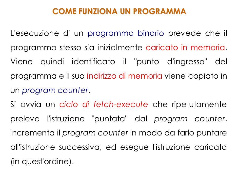 L esecuzione di un programma binario prevede che il programma stesso sia inizialmente caricato in memoria.