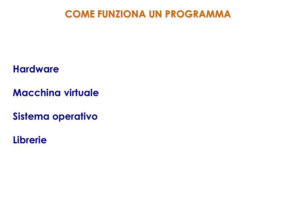 Hardware Macchina virtuale Sistema operativo Librerie COME FUNZIONA UN PROGRAMMA