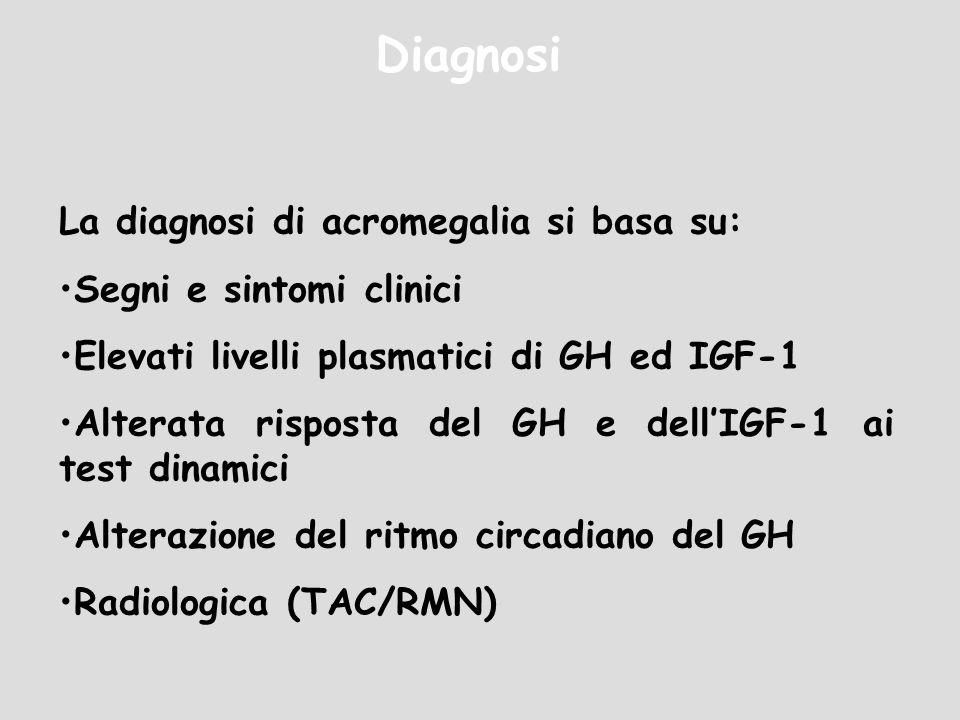 Diagnosi La diagnosi di acromegalia si basa su: Segni e sintomi clinici Elevati livelli plasmatici di GH ed IGF-1 Alterata risposta del GH e dellIGF-1