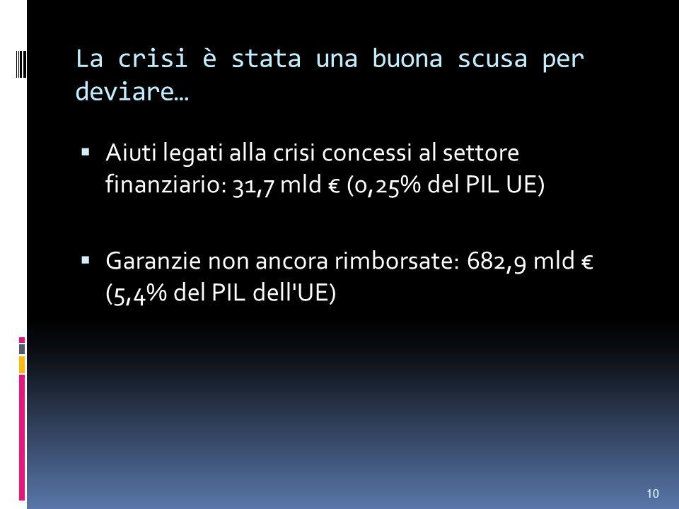 La crisi è stata una buona scusa per deviare… Aiuti legati alla crisi concessi al settore finanziario: 31,7 mld (0,25% del PIL UE) Garanzie non ancora rimborsate: 682,9 mld (5,4% del PIL dell UE) 10
