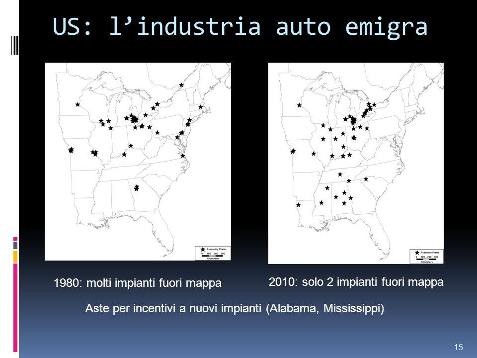 US: lindustria auto emigra 1980: molti impianti fuori mappa 2010: solo 2 impianti fuori mappa Aste per incentivi a nuovi impianti (Alabama, Mississippi) 15