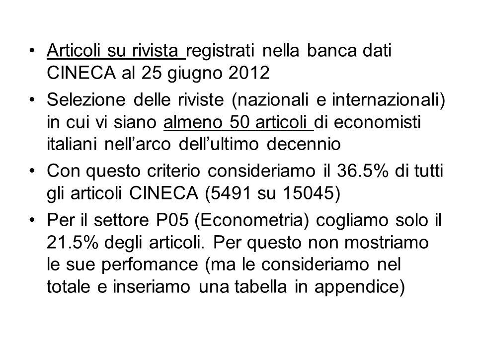 Articoli su rivista registrati nella banca dati CINECA al 25 giugno 2012 Selezione delle riviste (nazionali e internazionali) in cui vi siano almeno 5