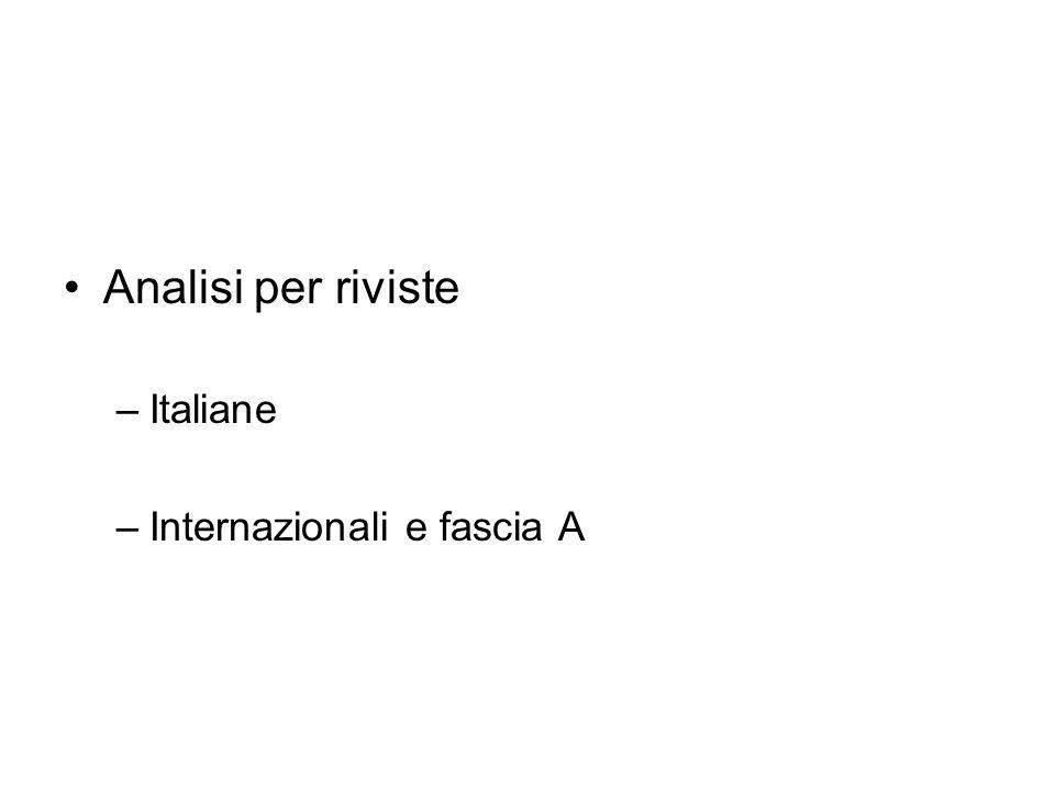 Analisi per riviste –Italiane –Internazionali e fascia A