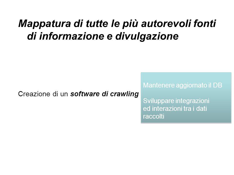 Mappatura di tutte le più autorevoli fonti di informazione e divulgazione Creazione di un software di crawling >>> Mantenere aggiornato il DB Sviluppare integrazioni ed interazioni tra i dati raccolti Mantenere aggiornato il DB Sviluppare integrazioni ed interazioni tra i dati raccolti