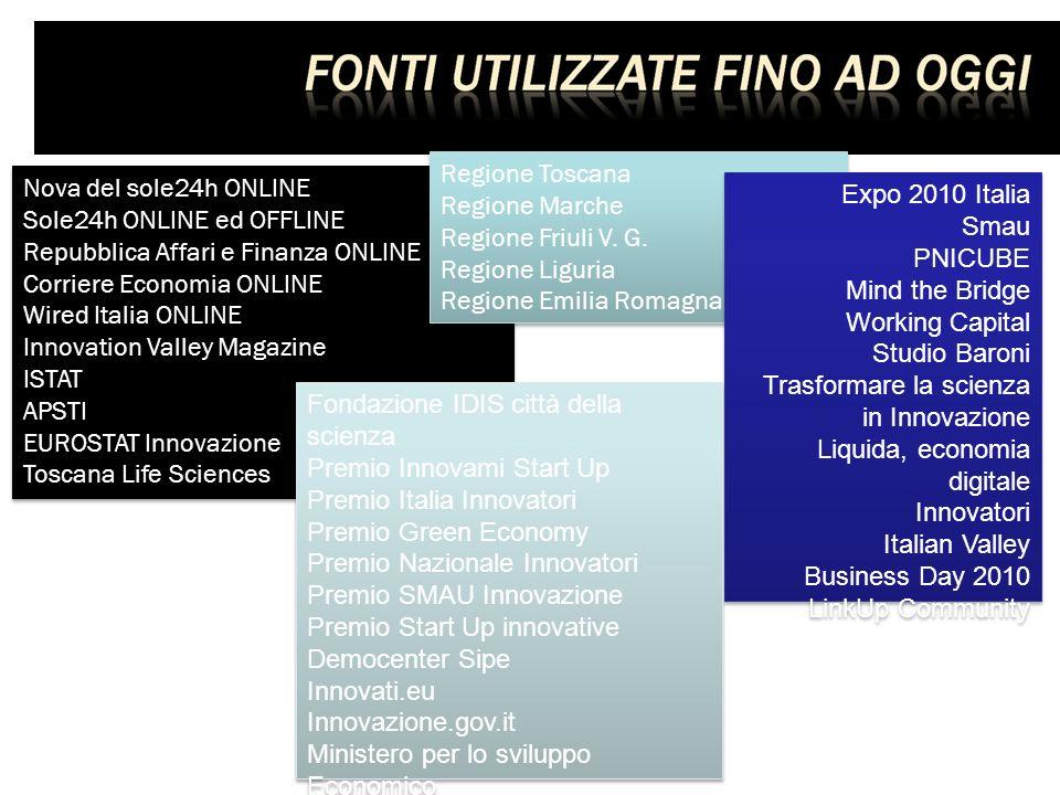 Nova del sole24h ONLINE Sole24h ONLINE ed OFFLINE Repubblica Affari e Finanza ONLINE Corriere Economia ONLINE Wired Italia ONLINE Innovation Valley Ma