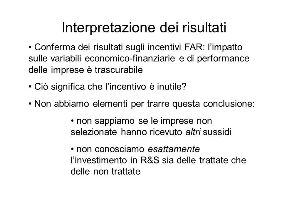 Interpretazione dei risultati Conferma dei risultati sugli incentivi FAR: limpatto sulle variabili economico-finanziarie e di performance delle imprese è trascurabile Ciò significa che lincentivo è inutile.