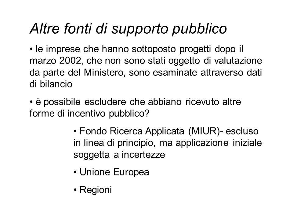 Altre fonti di supporto pubblico le imprese che hanno sottoposto progetti dopo il marzo 2002, che non sono stati oggetto di valutazione da parte del Ministero, sono esaminate attraverso dati di bilancio è possibile escludere che abbiano ricevuto altre forme di incentivo pubblico.