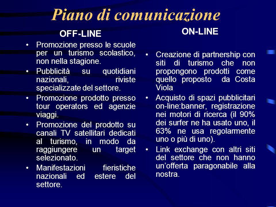Piano di comunicazione OFF-LINE Promozione presso le scuole per un turismo scolastico, non nella stagione.