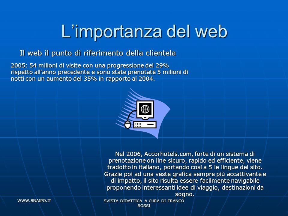 WWW.SNAIPO.IT SVISTA DIDATTICA A CURA DI FRANCO ROSSI Limportanza del web 2005: 54 milioni di visite con una progressione del 29% rispetto all'anno pr