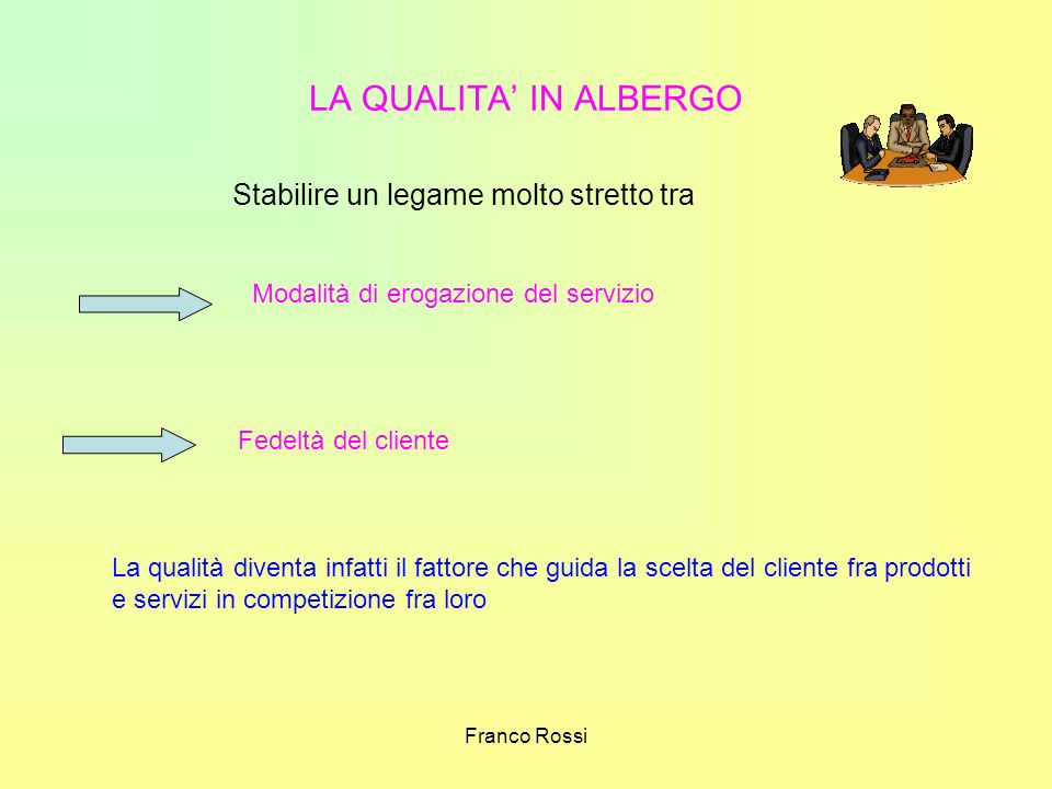 Franco Rossi LA QUALITA IN ALBERGO Stabilire un legame molto stretto tra Modalità di erogazione del servizio Fedeltà del cliente La qualità diventa in