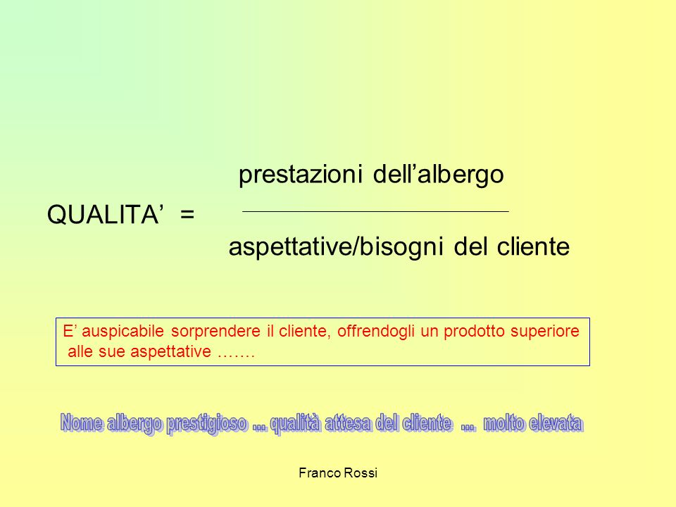 Franco Rossi QUALITA = aspettative/bisogni del cliente prestazioni dellalbergo E auspicabile sorprendere il cliente, offrendogli un prodotto superiore