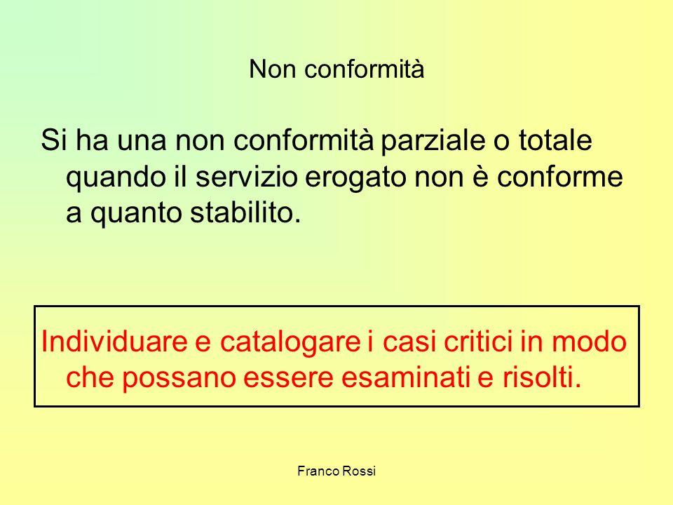 Franco Rossi Non conformità Si ha una non conformità parziale o totale quando il servizio erogato non è conforme a quanto stabilito. Individuare e cat