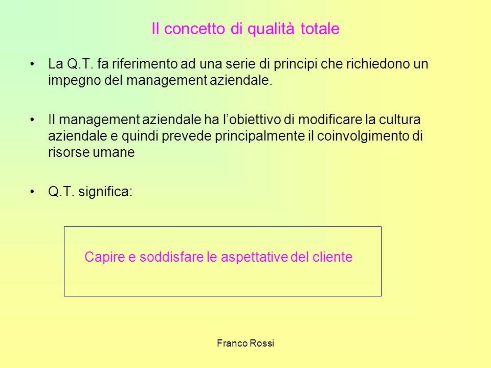 Franco Rossi Il concetto di qualità totale La Q.T. fa riferimento ad una serie di principi che richiedono un impegno del management aziendale. Il mana