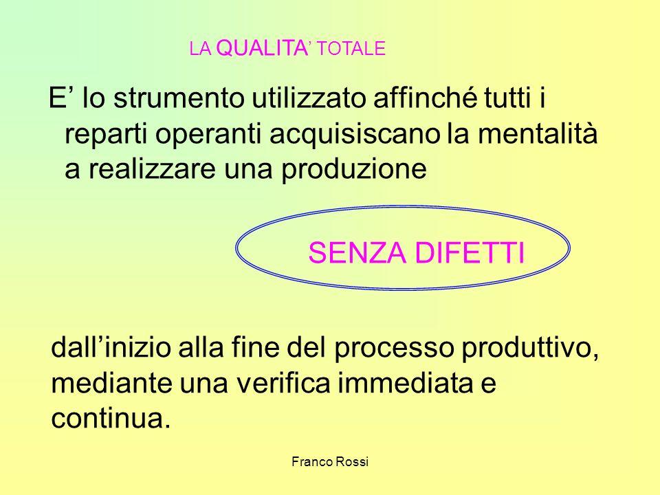 Franco Rossi E lo strumento utilizzato affinché tutti i reparti operanti acquisiscano la mentalità a realizzare una produzione SENZA DIFETTI LA QUALIT