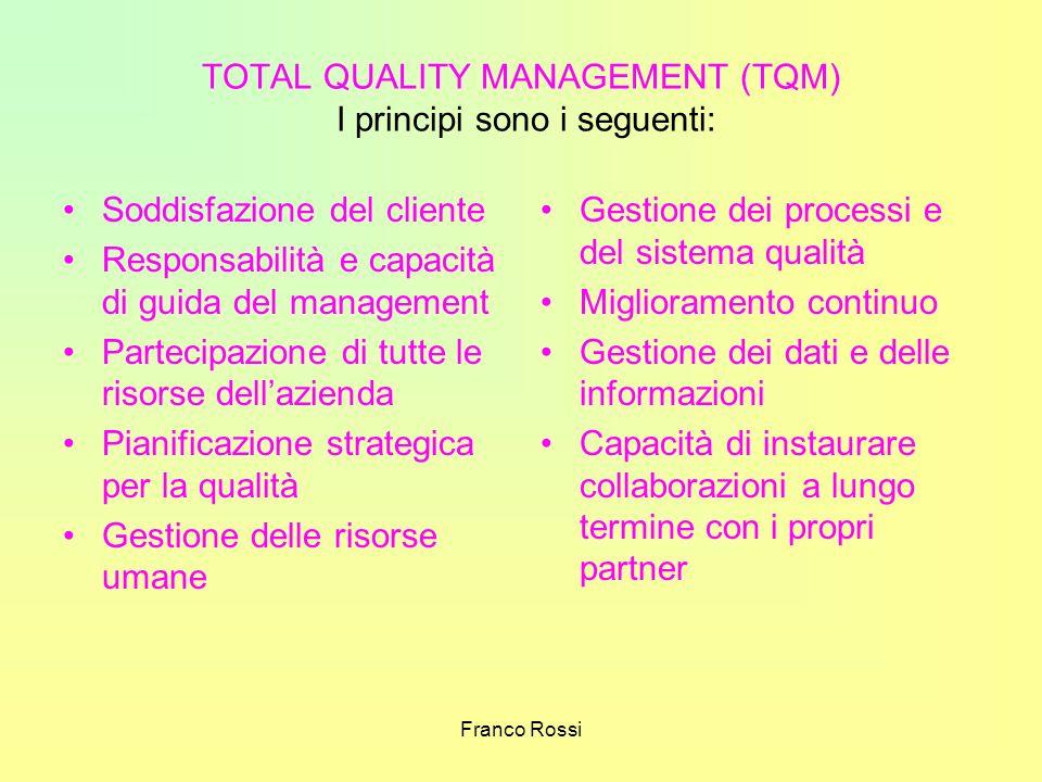 Franco Rossi TOTAL QUALITY MANAGEMENT (TQM) I principi sono i seguenti: Soddisfazione del cliente Responsabilità e capacità di guida del management Pa