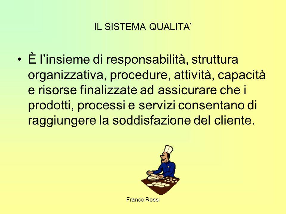 Franco Rossi IL SISTEMA QUALITA È linsieme di responsabilità, struttura organizzativa, procedure, attività, capacità e risorse finalizzate ad assicura