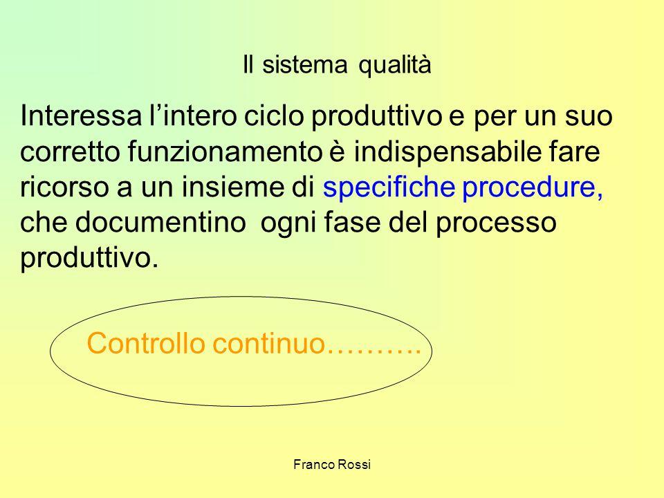 Franco Rossi Il sistema qualità Interessa lintero ciclo produttivo e per un suo corretto funzionamento è indispensabile fare ricorso a un insieme di s
