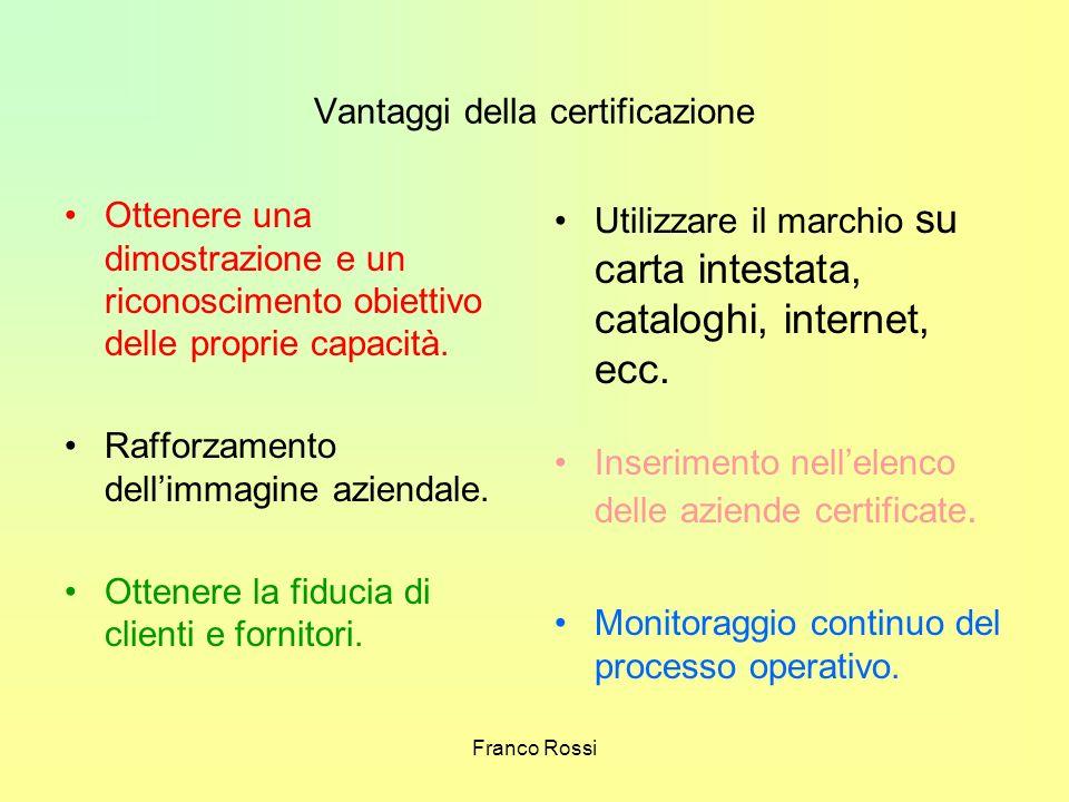 Franco Rossi Vantaggi della certificazione Ottenere una dimostrazione e un riconoscimento obiettivo delle proprie capacità. Rafforzamento dellimmagine