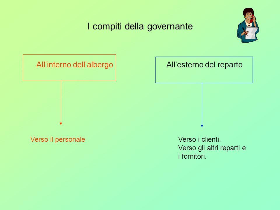 I compiti della governante Allinterno dellalbergo Allesterno del reparto Verso il personaleVerso i clienti. Verso gli altri reparti e i fornitori.