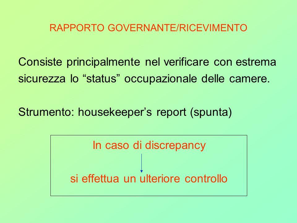 RAPPORTO GOVERNANTE/RICEVIMENTO Consiste principalmente nel verificare con estrema sicurezza lo status occupazionale delle camere. Strumento: housekee