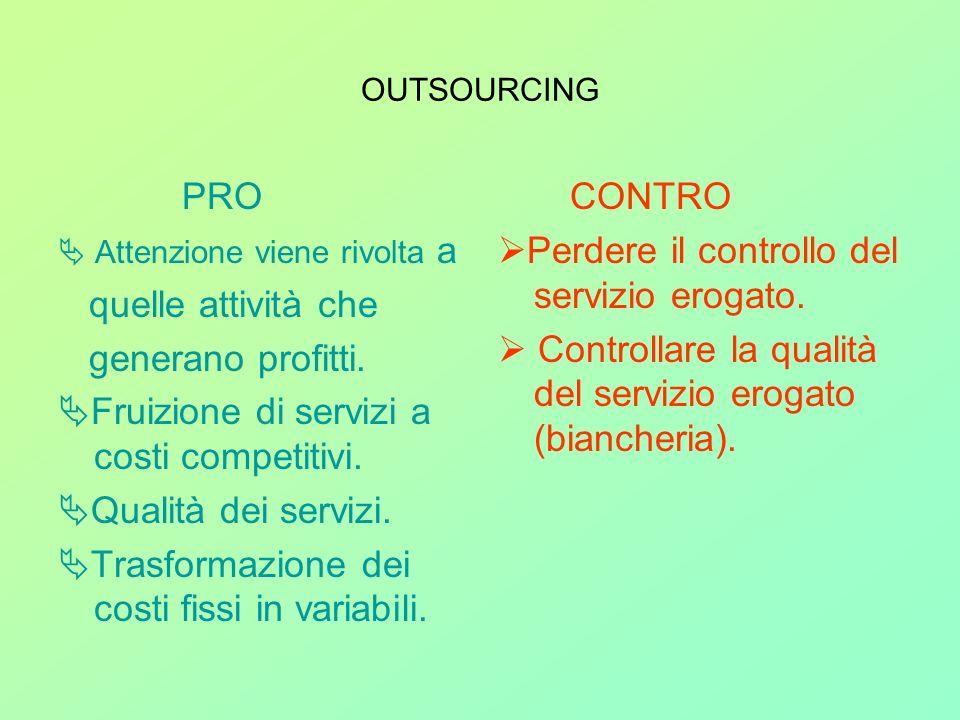 OUTSOURCING PRO Attenzione viene rivolta a quelle attività che generano profitti. Fruizione di servizi a costi competitivi. Qualità dei servizi. Trasf