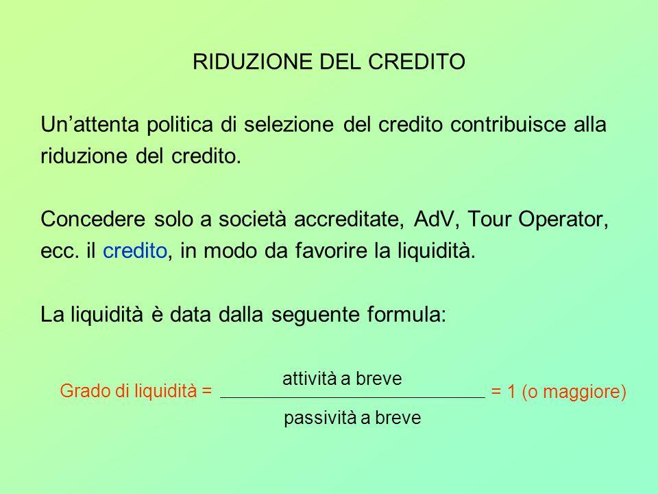 RIDUZIONE DEL CREDITO Unattenta politica di selezione del credito contribuisce alla riduzione del credito. Concedere solo a società accreditate, AdV,