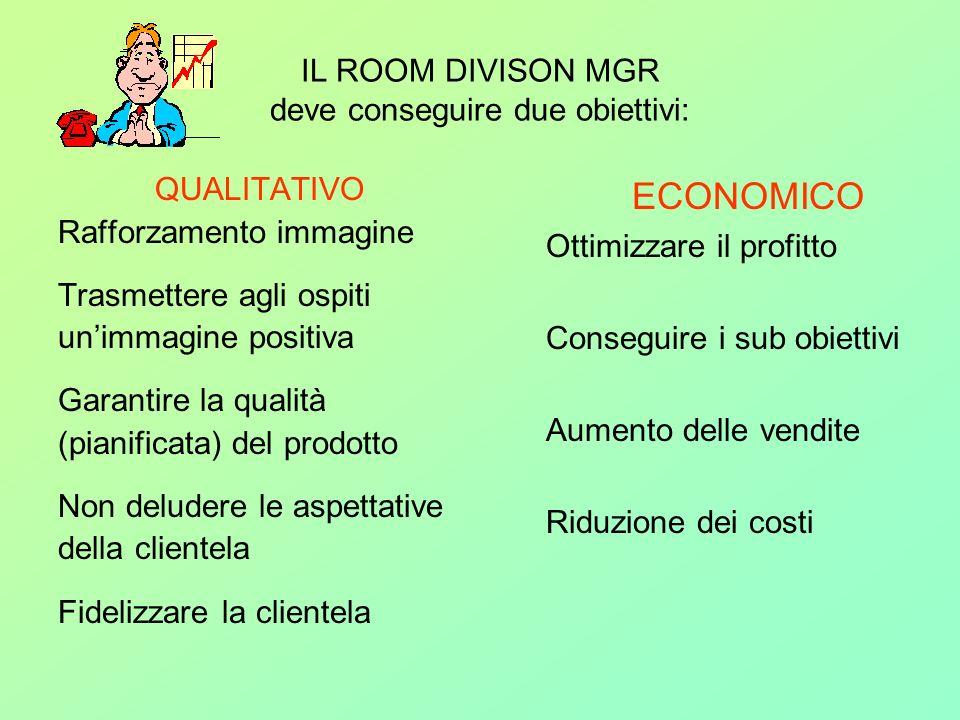 IL ROOM DIVISON MGR deve conseguire due obiettivi: QUALITATIVO Rafforzamento immagine Trasmettere agli ospiti unimmagine positiva Garantire la qualità