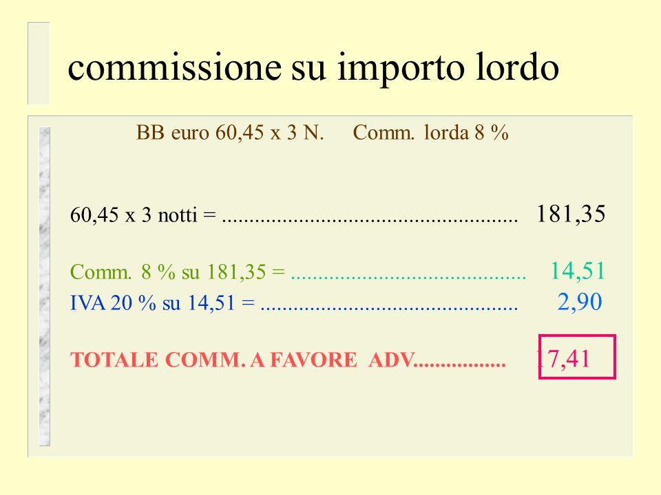 COMMISSIONE/conto albergo 8,5 % lorda bar 10,50 BB 65,37 * tel. 12,40 lav. 14,39 BB 65,37 * TOT. 168,03 commissione si calcola su lire 130.74 * (BB) è