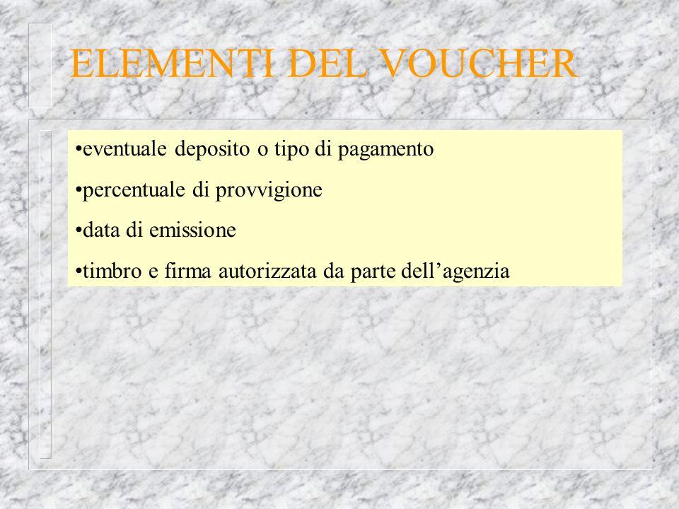 ELEMENTI DEL VOUCHER ragione sociale dellAgenzia emittente con relativo indirizzo numero progressivo con eventuale sigla nome del cliente tipo di sist
