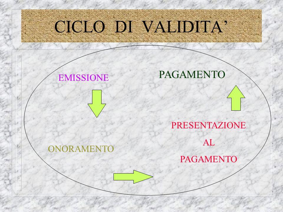 COMMISSIONE ADV IL VIAGGIATORE Via del Castello, 37 20148 MILANO Tel. 02896111 LALBERGATORE RICONOSCE UNA COMMISSIONE o PROVVIGIONE che oscilla fra l8