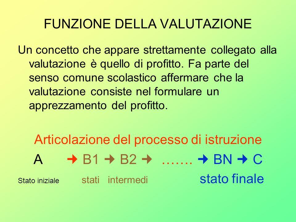 FUNZIONE DELLA VALUTAZIONE Un concetto che appare strettamente collegato alla valutazione è quello di profitto. Fa parte del senso comune scolastico a