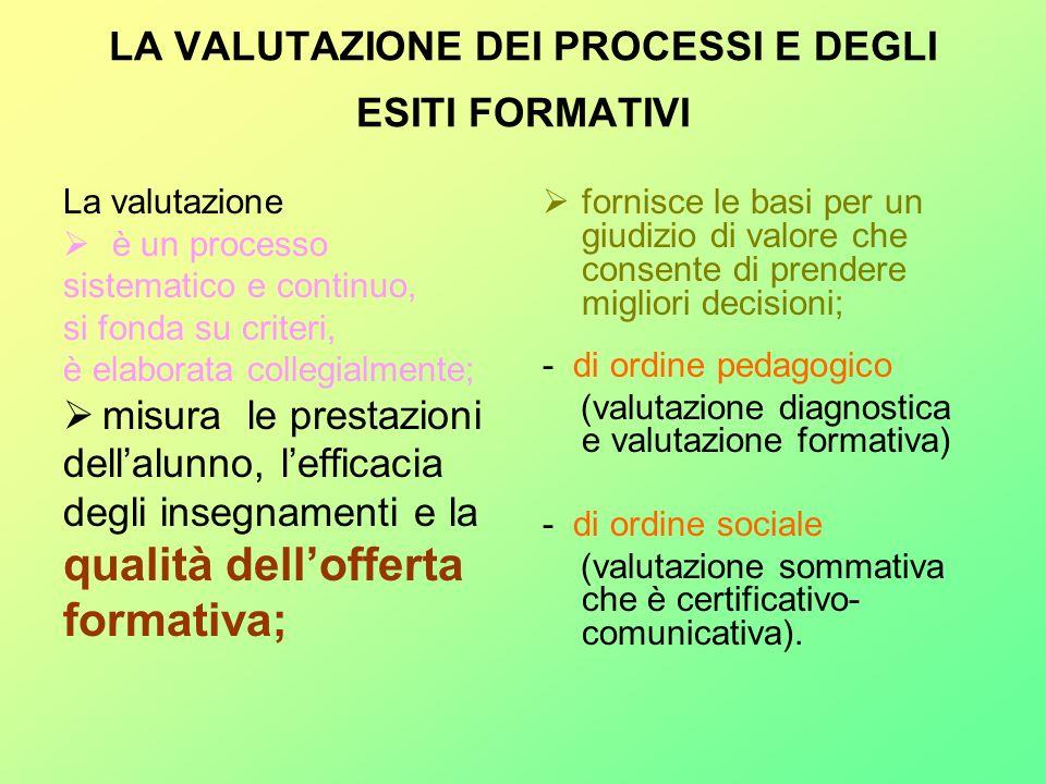 LA VALUTAZIONE DEI PROCESSI E DEGLI ESITI FORMATIVI La valutazione è un processo sistematico e continuo, si fonda su criteri, è elaborata collegialmen