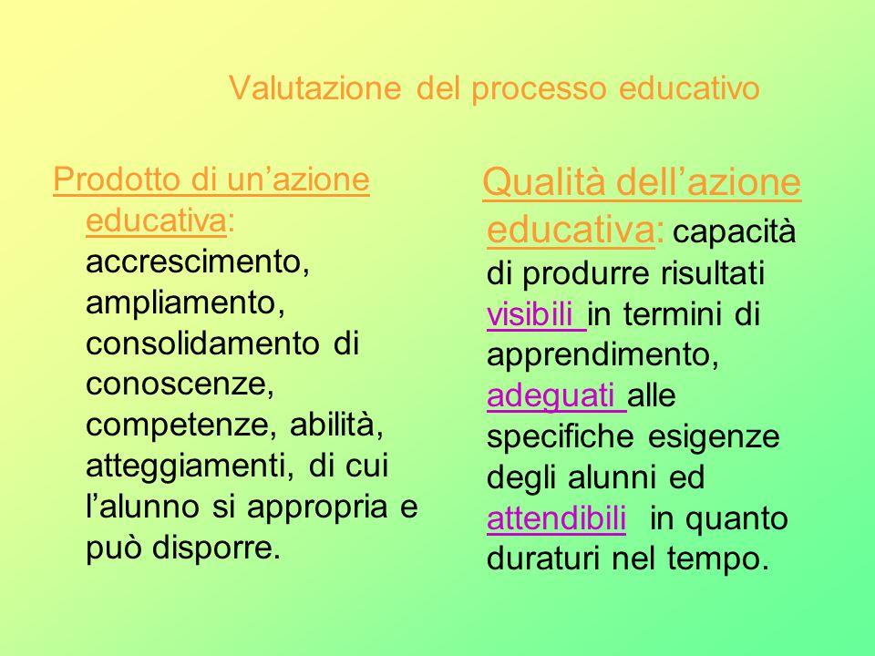 Valutazione del processo educativo Prodotto di unazione educativa: accrescimento, ampliamento, consolidamento di conoscenze, competenze, abilità, atte