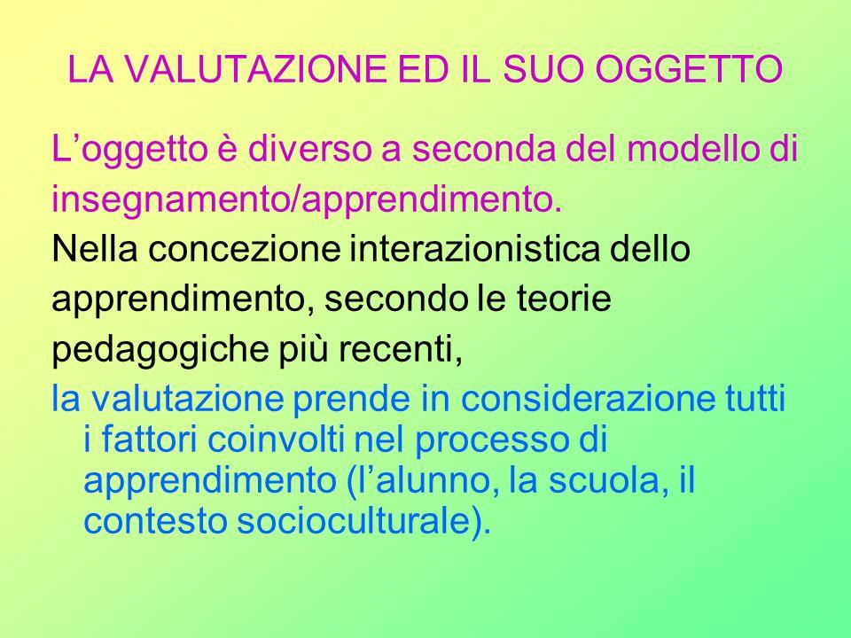 LA VALUTAZIONE ED IL SUO OGGETTO Loggetto è diverso a seconda del modello di insegnamento/apprendimento. Nella concezione interazionistica dello appre