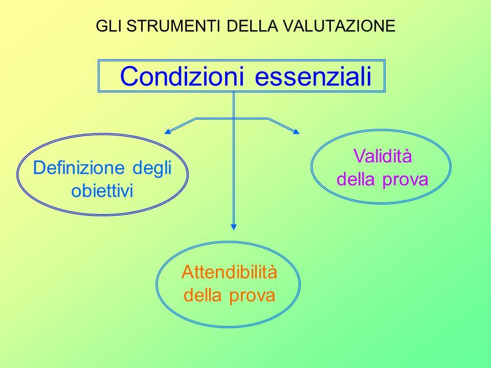 GLI STRUMENTI DELLA VALUTAZIONE Condizioni essenziali Definizione degli obiettivi Validità della prova Attendibilità della prova