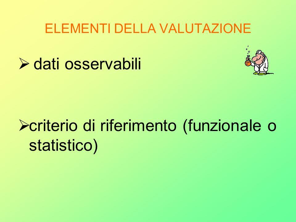 ELEMENTI DELLA VALUTAZIONE dati osservabili criterio di riferimento (funzionale o statistico)