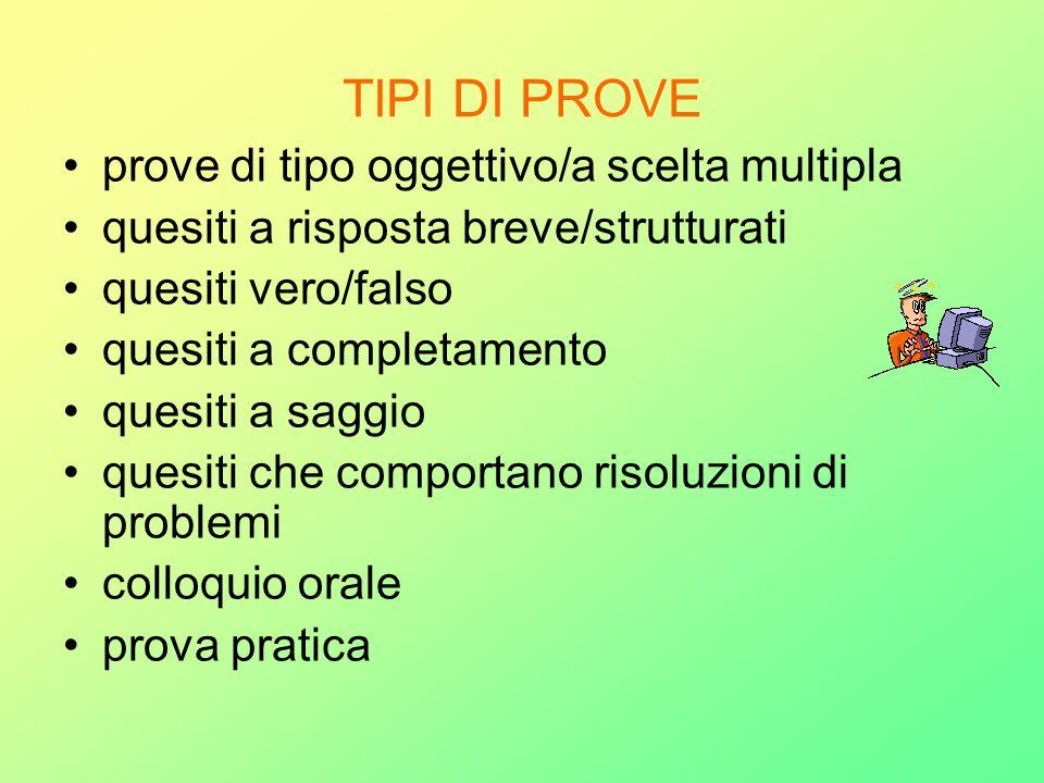 TIPI DI PROVE prove di tipo oggettivo/a scelta multipla quesiti a risposta breve/strutturati quesiti vero/falso quesiti a completamento quesiti a sagg