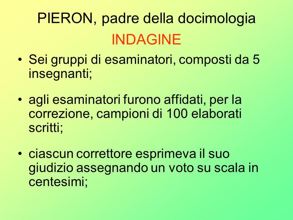 PIERON, padre della docimologia INDAGINE Sei gruppi di esaminatori, composti da 5 insegnanti; agli esaminatori furono affidati, per la correzione, cam