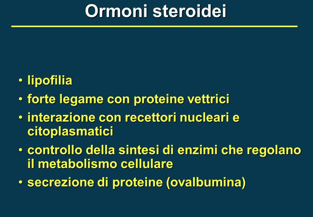 Ormoni steroidei lipofilialipofilia forte legame con proteine vettriciforte legame con proteine vettrici interazione con recettori nucleari e citoplas