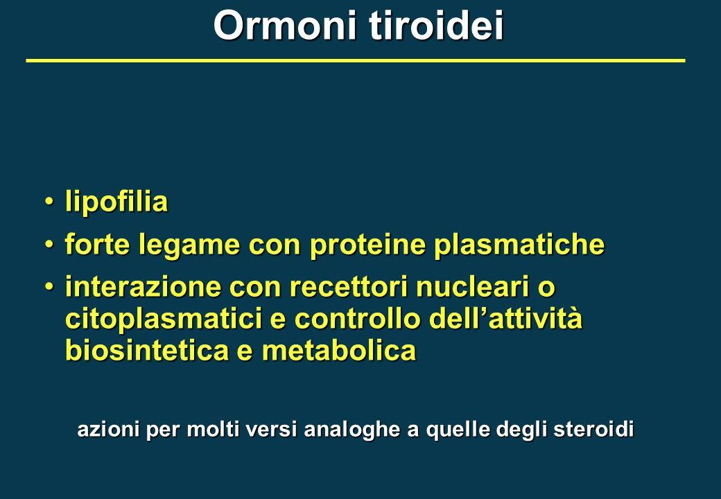 Ormoni tiroidei lipofilialipofilia forte legame con proteine plasmaticheforte legame con proteine plasmatiche interazione con recettori nucleari o cit