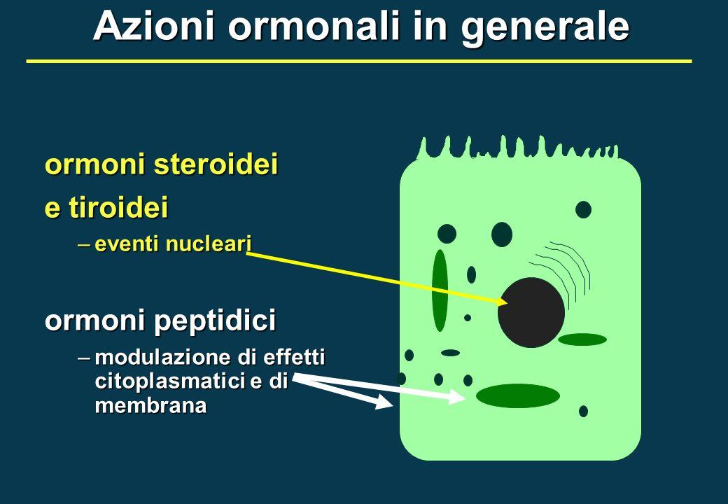 Azioni ormonali in generale ormoni steroidei e tiroidei –eventi nucleari ormoni peptidici –modulazione di effetti citoplasmatici e di membrana