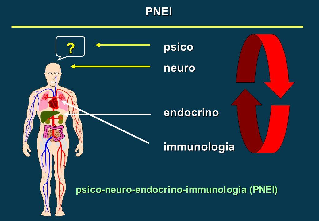 ? psico neuro endocrino immunologia psico-neuro-endocrino-immunologia (PNEI) PNEI